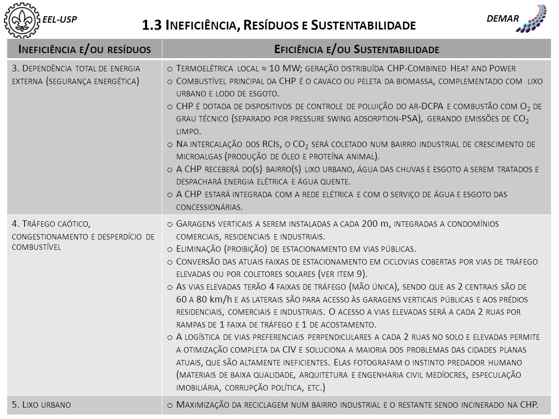 EEL-USP DEMAR 1.3 I NEFICIÊNCIA, R ESÍDUOS E S USTENTABILIDADE I NEFICIÊNCIA E / OU RESÍDUOS E FICIÊNCIA E / OU S USTENTABILIDADE 6.