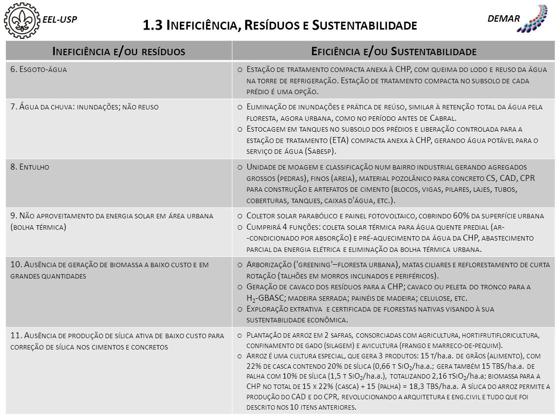EEL-USP DEMAR 1.3 I NEFICIÊNCIA, R ESÍDUOS E S USTENTABILIDADE I NEFICIÊNCIA E / OU RESÍDUOS E FICIÊNCIA E / OU S USTENTABILIDADE 6. E SGOTO - ÁGUA o