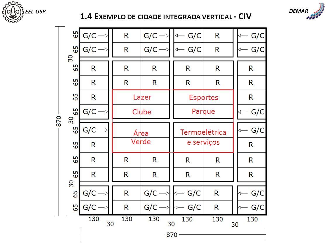 EEL-USP DEMAR 1.5 V IAS P REFERENCIAIS P ERPENDICULARES NO S OLO E E LEVADAS ( SEM SEMÁFOROS E SEM CRUZAMENTO DE CARROS E PEDESTRES )