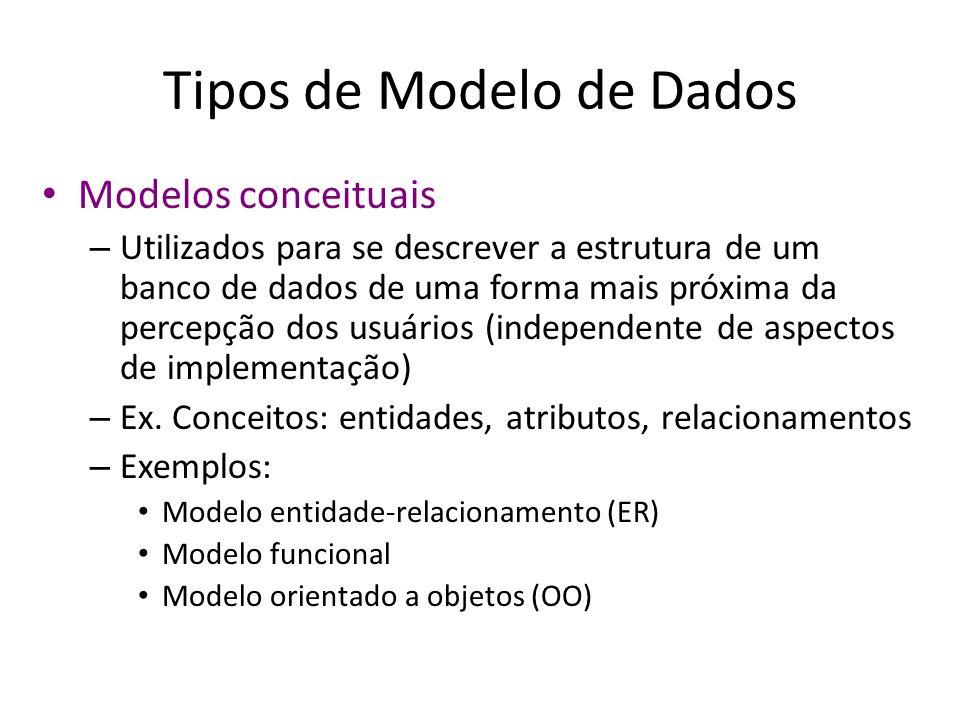 Tipos de Modelo de Dados Modelos conceituais – Utilizados para se descrever a estrutura de um banco de dados de uma forma mais próxima da percepção dos usuários (independente de aspectos de implementação) – Ex.