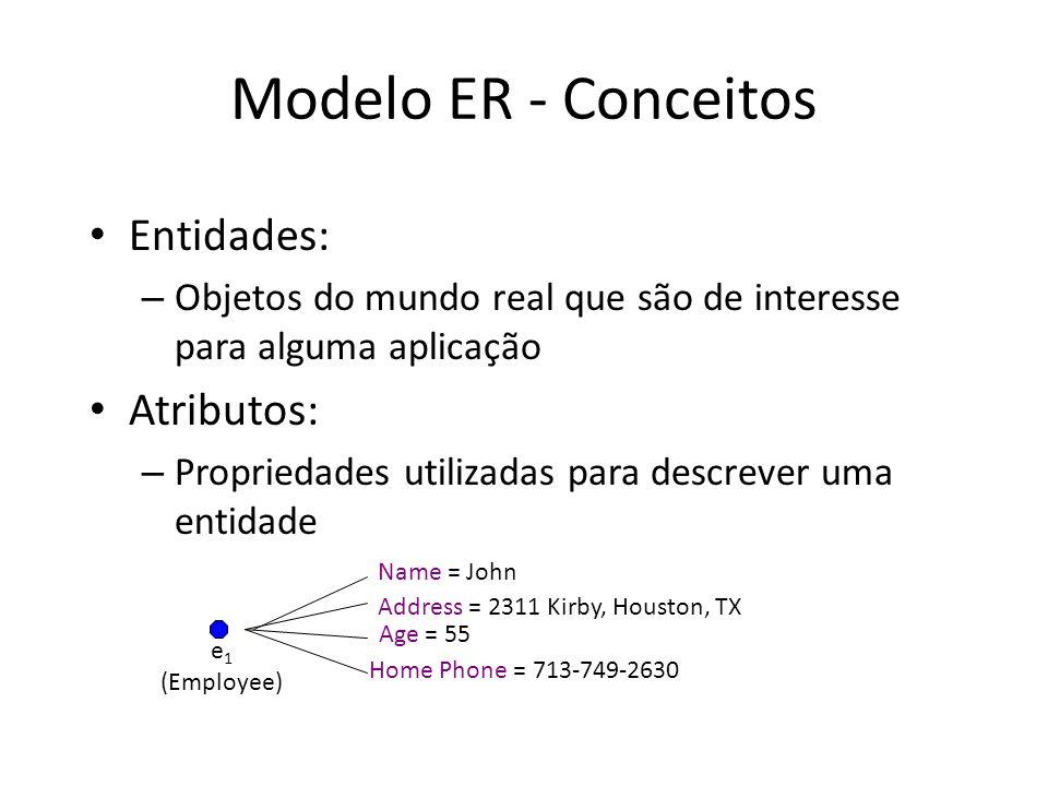 Modelo ER - Conceitos Entidades: – Objetos do mundo real que são de interesse para alguma aplicação Atributos: – Propriedades utilizadas para descrever uma entidade Name = John Address = 2311 Kirby, Houston, TX Age = 55 Home Phone = 713-749-2630 e 1 (Employee)