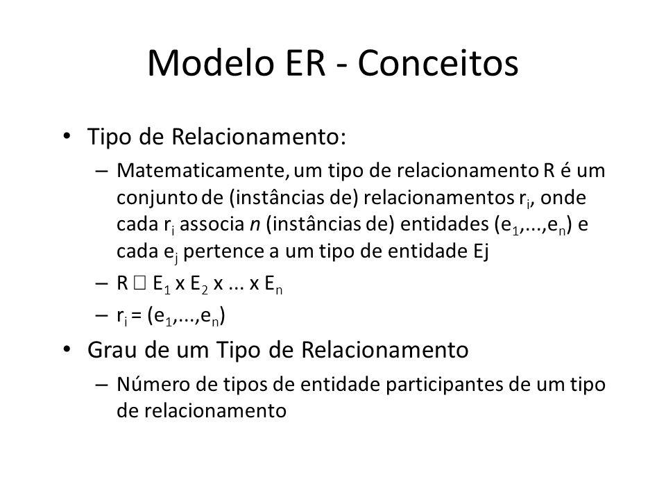 Modelo ER - Conceitos Tipo de Relacionamento: – Matematicamente, um tipo de relacionamento R é um conjunto de (instâncias de) relacionamentos r i, onde cada r i associa n (instâncias de) entidades (e 1,...,e n ) e cada e j pertence a um tipo de entidade Ej – R E 1 x E 2 x...