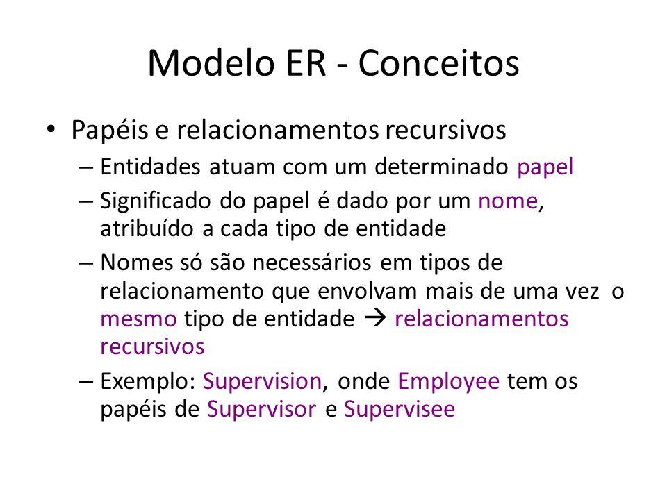 Modelo ER - Conceitos Papéis e relacionamentos recursivos – Entidades atuam com um determinado papel – Significado do papel é dado por um nome, atribuído a cada tipo de entidade – Nomes só são necessários em tipos de relacionamento que envolvam mais de uma vez o mesmo tipo de entidade relacionamentos recursivos – Exemplo: Supervision, onde Employee tem os papéis de Supervisor e Supervisee