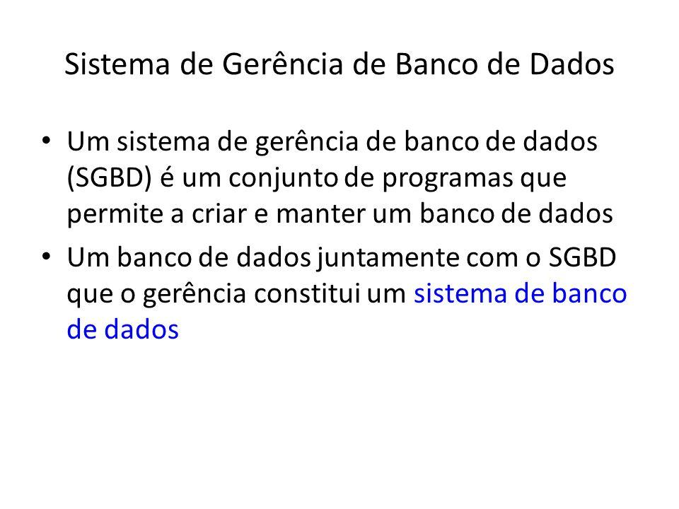Sistema de Gerência de Banco de Dados Um sistema de gerência de banco de dados (SGBD) é um conjunto de programas que permite a criar e manter um banco de dados Um banco de dados juntamente com o SGBD que o gerência constitui um sistema de banco de dados
