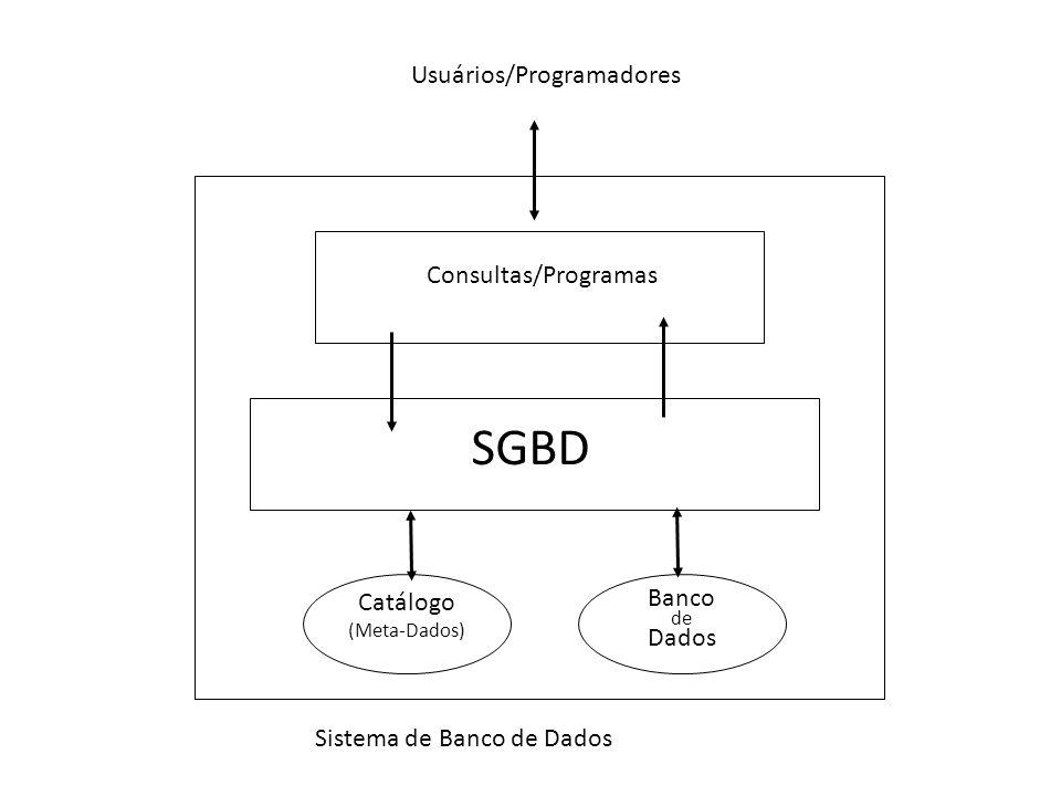 Modelo de Dados, Esquema e Instância Instância do banco de dados de exemplo