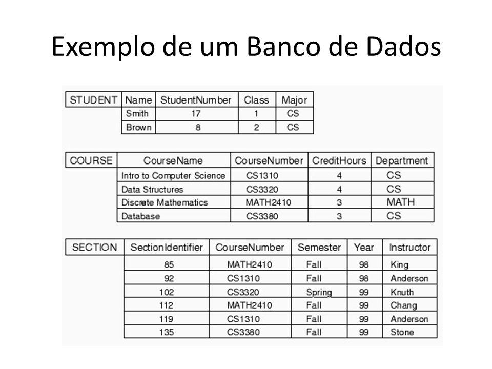 Exemplo de um Banco de Dados
