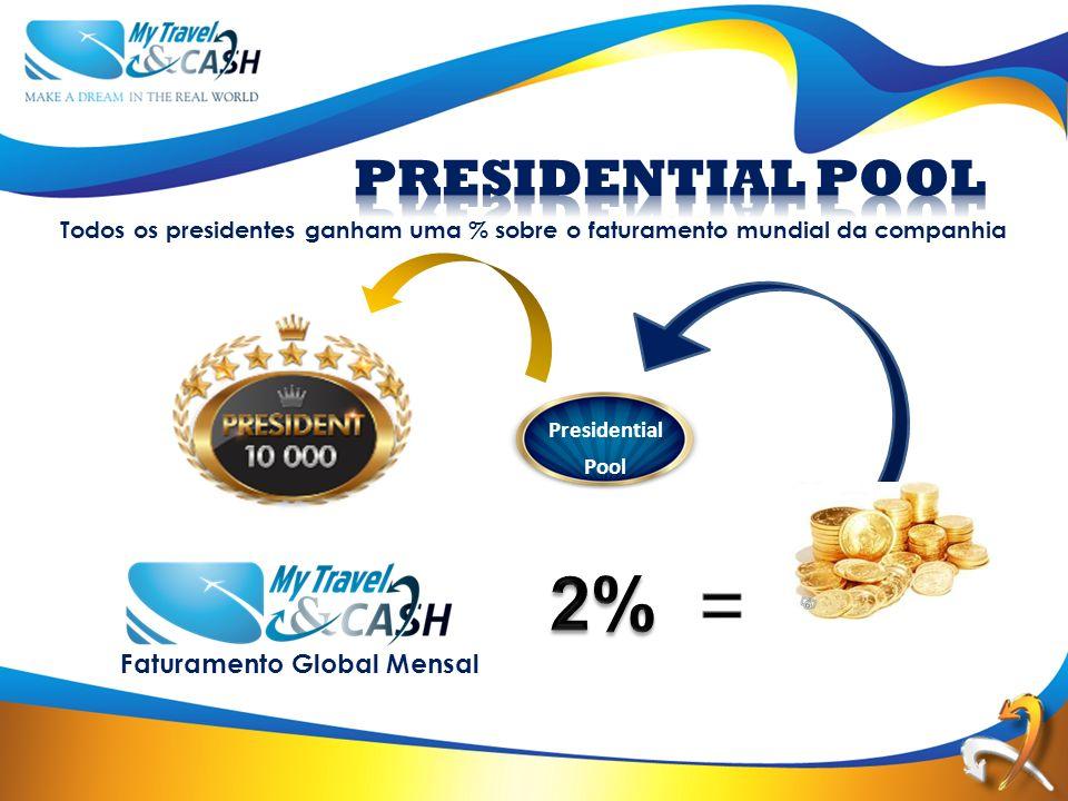 Presidential Pool Todos os presidentes ganham uma % sobre o faturamento mundial da companhia Faturamento Global Mensal