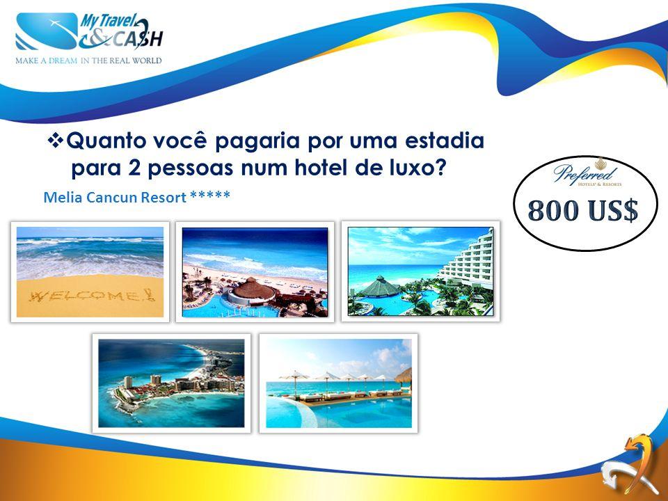 Melia Cancun Resort ***** Quanto você pagaria por uma estadia para 2 pessoas num hotel de luxo?