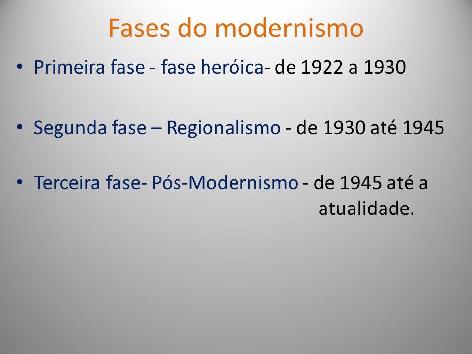 Fases do modernismo Primeira fase - fase heróica- de 1922 a 1930 Segunda fase – Regionalismo - de 1930 até 1945 Terceira fase- Pós-Modernismo - de 1945 até a atualidade.