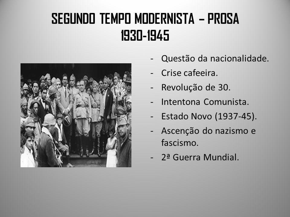 SEGUNDO TEMPO MODERNISTA – PROSA 1930-1945 -Questão da nacionalidade.