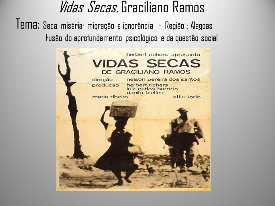 Vidas Secas, Graciliano Ramos Tema: Seca; miséria; migração e ignorância - Região : Alagoas Fusão do aprofundamento psicológico e da questão social