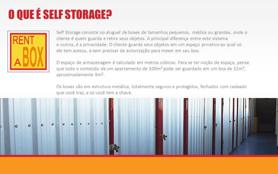 O QUE É SELF STORAGE? Self Storage consiste no aluguel de boxes de tamanhos pequenos, médios ou grandes, onde o cliente é quem guarda e retira seus ob