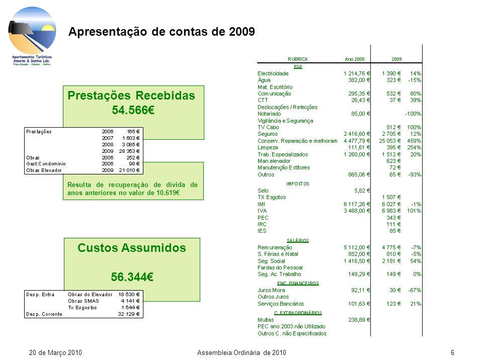 Apresentação de contas de 2009 Prestações Recebidas 54.566 Custos Assumidos 56.344 6 Resulta de recuperação de dívida de anos anteriores no valor de 10.619 20 de Março 2010Assembleia Ordinária de 2010