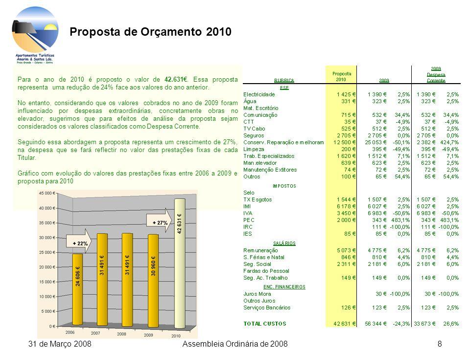 31 de Março 2008Assembleia Ordinária de 20088 Proposta de Orçamento 2010 Para o ano de 2010 é proposto o valor de 42.631.