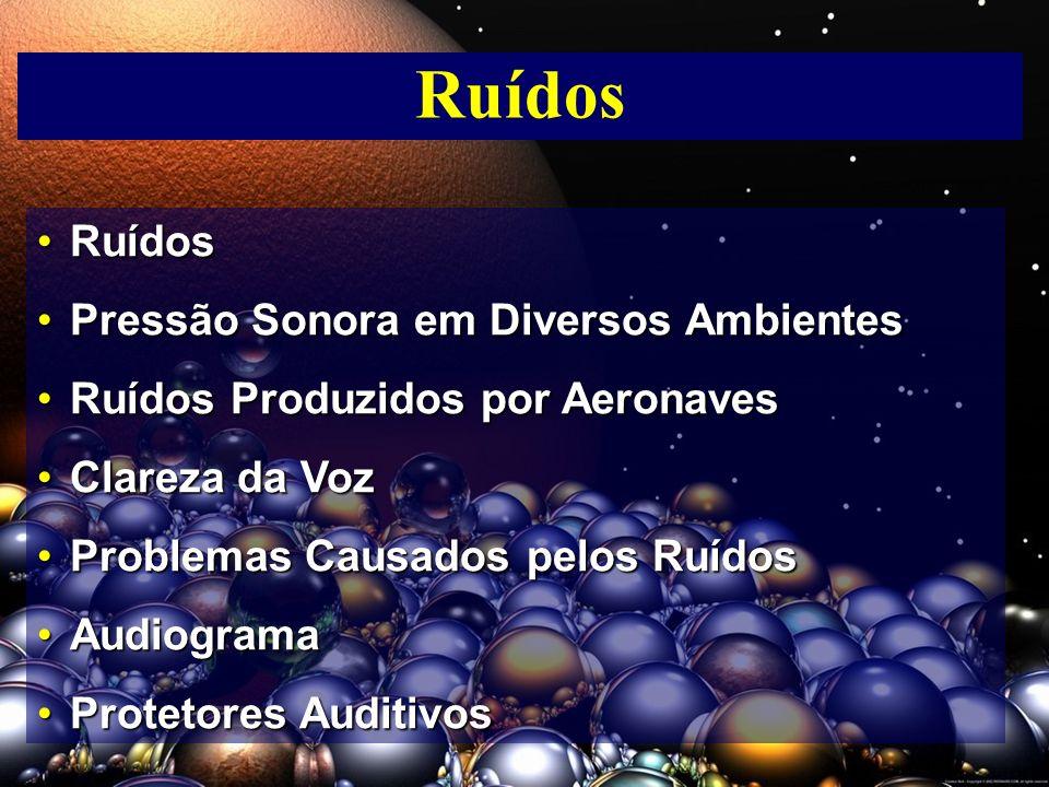 RuídosRuídos Pressão Sonora em Diversos AmbientesPressão Sonora em Diversos Ambientes Ruídos Produzidos por AeronavesRuídos Produzidos por Aeronaves C