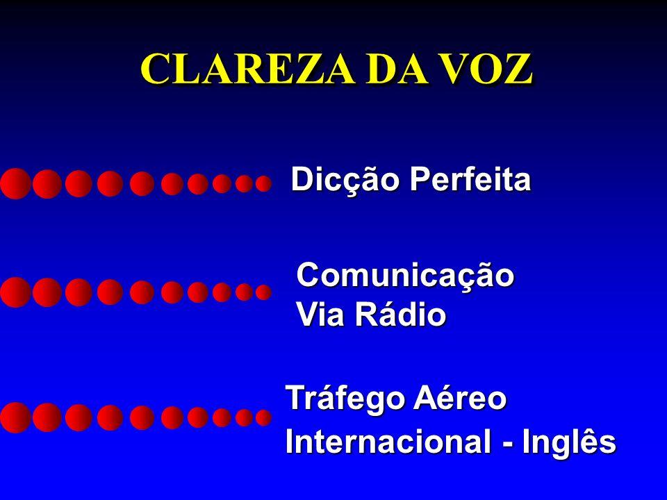 CLAREZA DA VOZ Dicção Perfeita Comunicação Via Rádio Tráfego Aéreo Internacional - Inglês