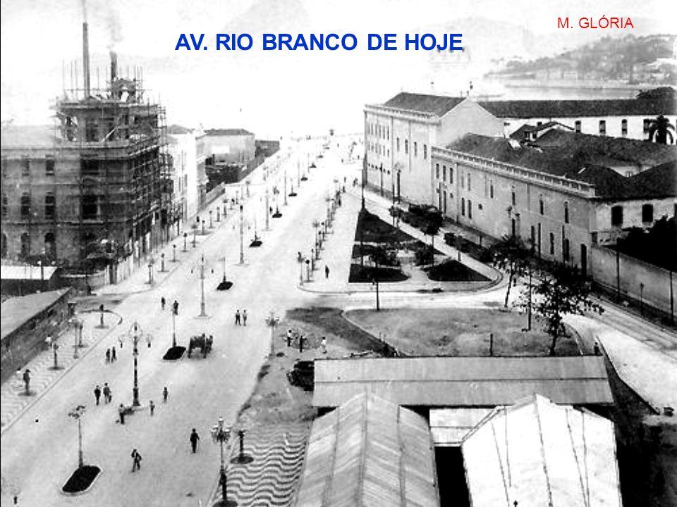 MORRO DO CASTELO AV. RIO BRANCO DE HOJE