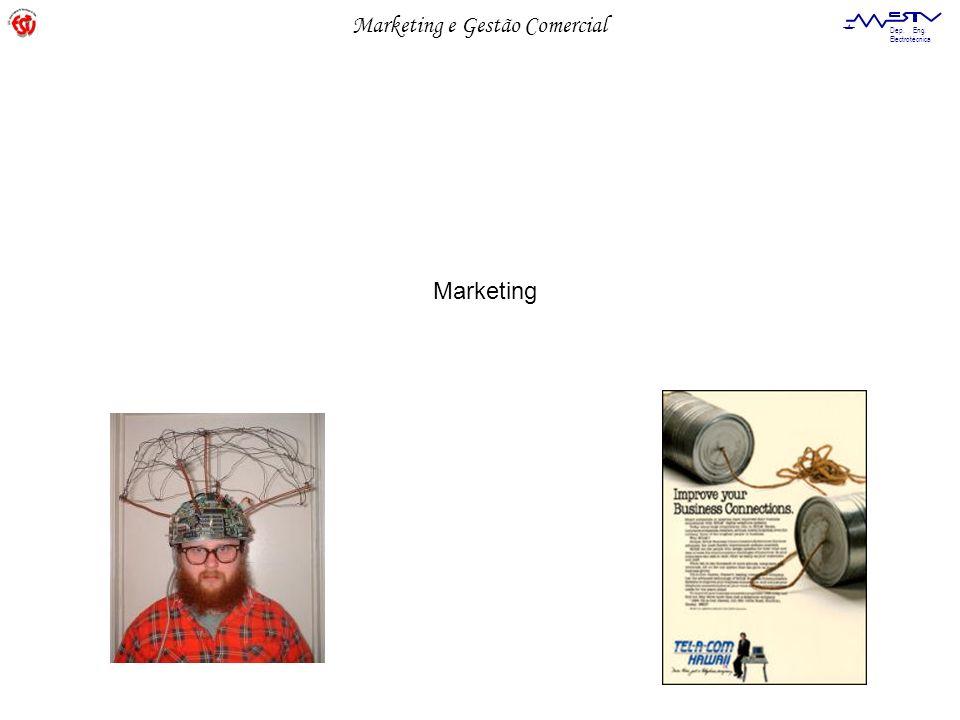 Marketing e Gestão Comercial Dep. Eng. Electrotécnica Marketing