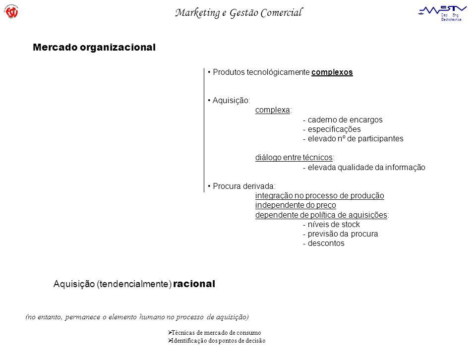 Marketing e Gestão Comercial Dep. Eng. Electrotécnica Produtos tecnológicamente complexos Aquisição: complexa: - caderno de encargos - especificações