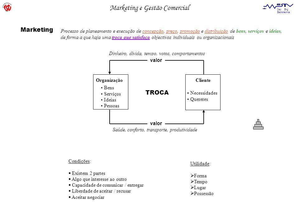 Marketing e Gestão Comercial Dep. Eng. Electrotécnica Processo de planeamento e execução de concepção, preço, promoção e distribuição de bens, serviço