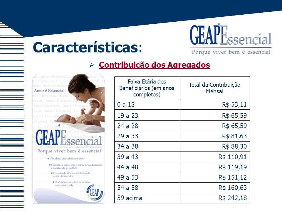 Características: Contribuição dos Agregados R$ 242,1859 acima R$ 160,6354 a 58 R$ 151,1249 a 53 R$ 119,1944 a 48 R$ 110,9139 a 43 R$ 88,3034 a 38 R$ 8