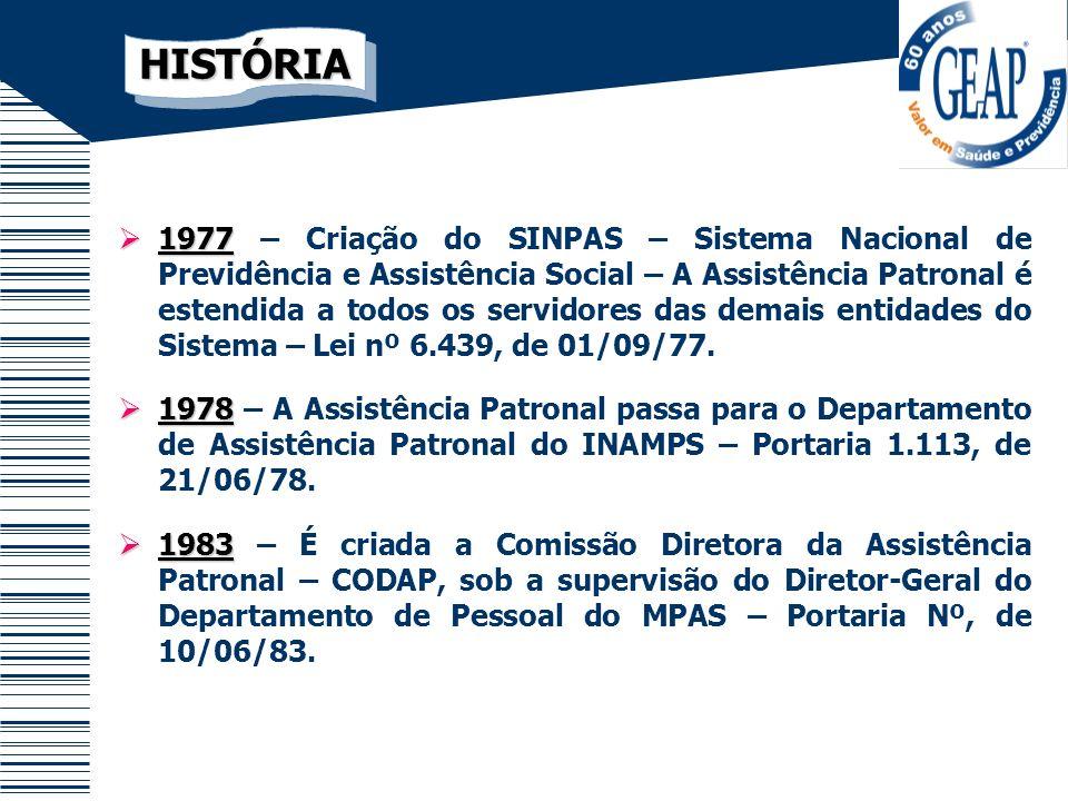 1977 1977 – Criação do SINPAS – Sistema Nacional de Previdência e Assistência Social – A Assistência Patronal é estendida a todos os servidores das de