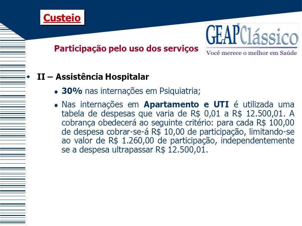 Participação pelo uso dos serviços II – Assistência Hospitalar 30% nas internações em Psiquiatria; Nas internações em Apartamento e UTI é utilizada um