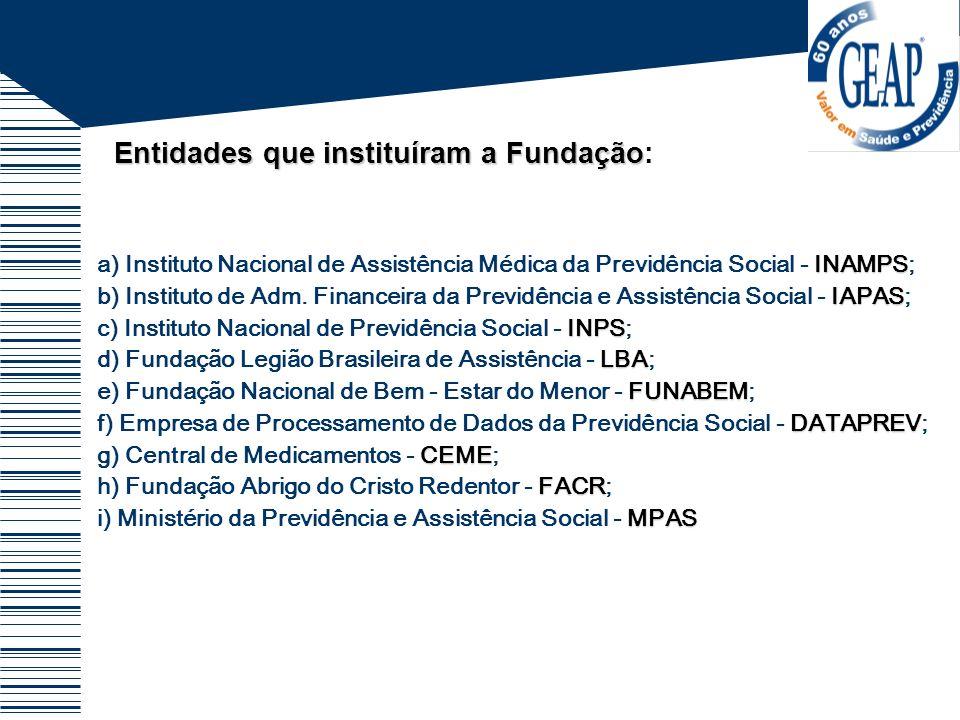 INAMPS a) Instituto Nacional de Assistência Médica da Previdência Social - INAMPS; IAPAS b) Instituto de Adm. Financeira da Previdência e Assistência