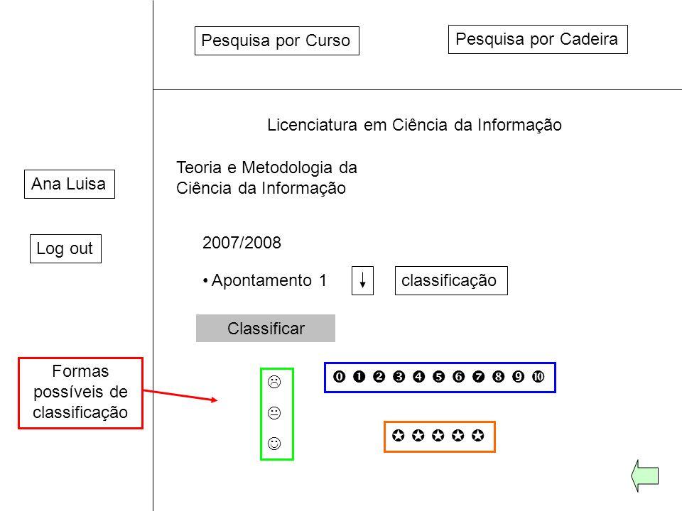 Ana Luisa Log out Pesquisa por Curso Pesquisa por Cadeira Licenciatura em Ciência da Informação Teoria e Metodologia da Ciência da Informação 2007/2008 Apontamento 1 classificação Classificar Formas possíveis de classificação