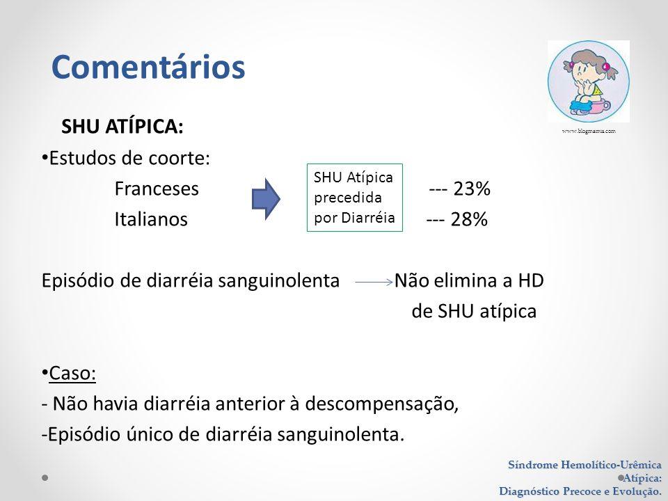 SHU ATÍPICA: Estudos de coorte: Franceses --- 23% Italianos --- 28% Episódio de diarréia sanguinolenta Não elimina a HD de SHU atípica Caso: - Não hav