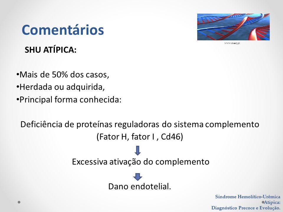 SHU ATÍPICA: Mais de 50% dos casos, Herdada ou adquirida, Principal forma conhecida: Deficiência de proteínas reguladoras do sistema complemento (Fato