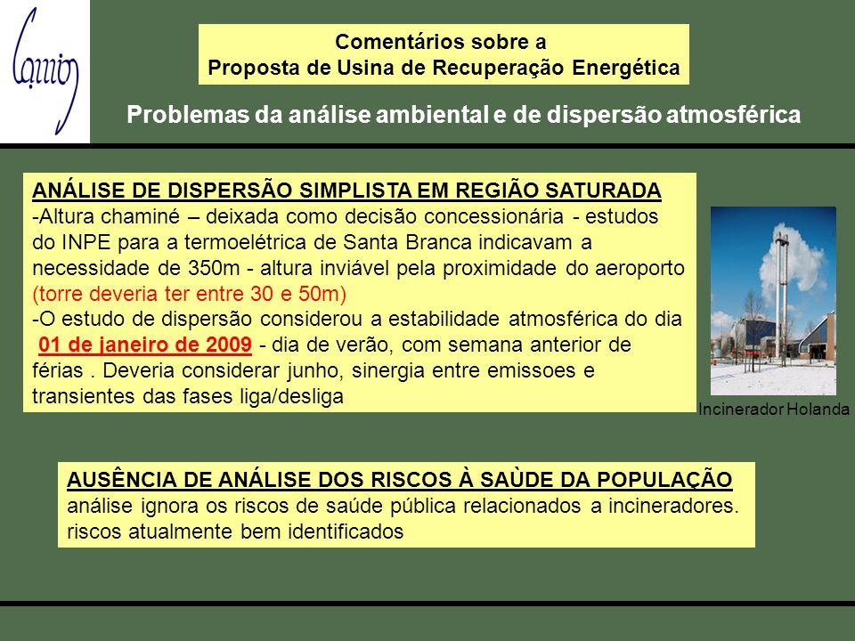 ANÁLISE DE DISPERSÃO SIMPLISTA EM REGIÃO SATURADA -Altura chaminé – deixada como decisão concessionária - estudos do INPE para a termoelétrica de Sant