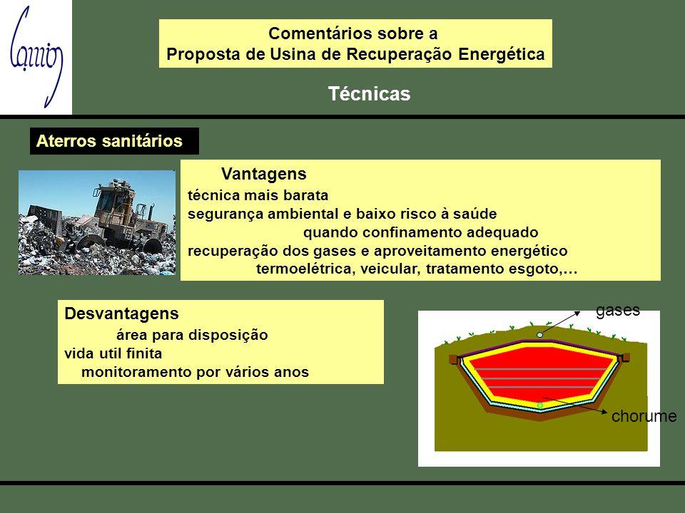 Comentários sobre a Proposta de Usina de Recuperação Energética Técnicas Aterros sanitários Vantagens técnica mais barata segurança ambiental e baixo