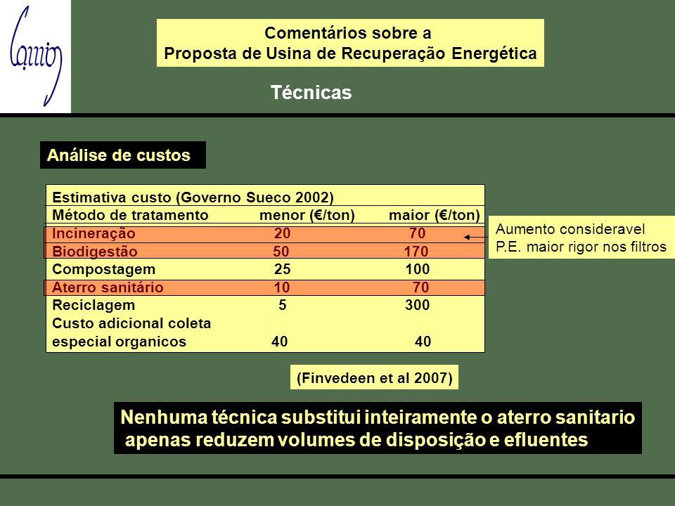 Comentários sobre a Proposta de Usina de Recuperação Energética Técnicas Análise de custos Estimativa custo (Governo Sueco 2002) Método de tratamento menor (/ton) maior (/ton) Incineração 20 70 Biodigestão 50 170 Compostagem 25 100 Aterro sanitário 10 70 Reciclagem 5 300 Custo adicional coleta especial organicos 40 40 Aumento consideravel P.E.
