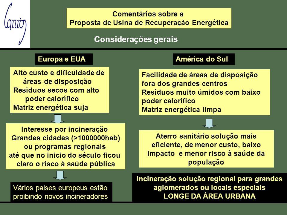 Comentários sobre a Proposta de Usina de Recuperação Energética Considerações gerais Facilidade de áreas de disposição fora dos grandes centros Resídu