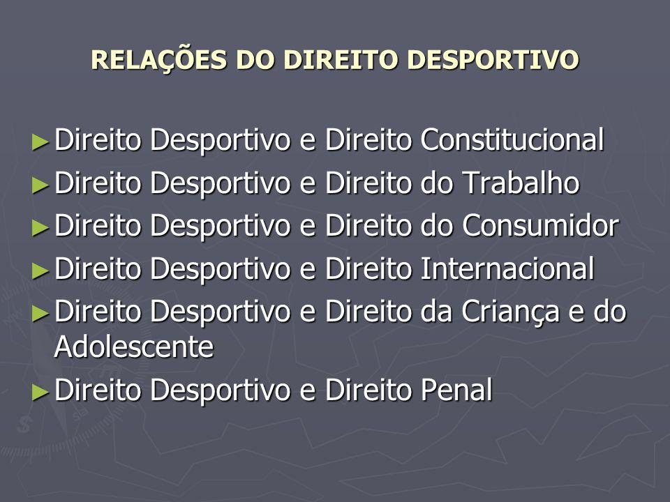 RELAÇÕES DO DIREITO DESPORTIVO Direito Desportivo e Direito Constitucional Direito Desportivo e Direito Constitucional Direito Desportivo e Direito do