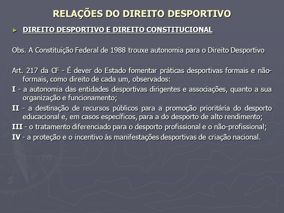 RELAÇÕES DO DIREITO DESPORTIVO DIREITO DESPORTIVO E DIREITO CONSTITUCIONAL DIREITO DESPORTIVO E DIREITO CONSTITUCIONAL Obs. A Constituição Federal de