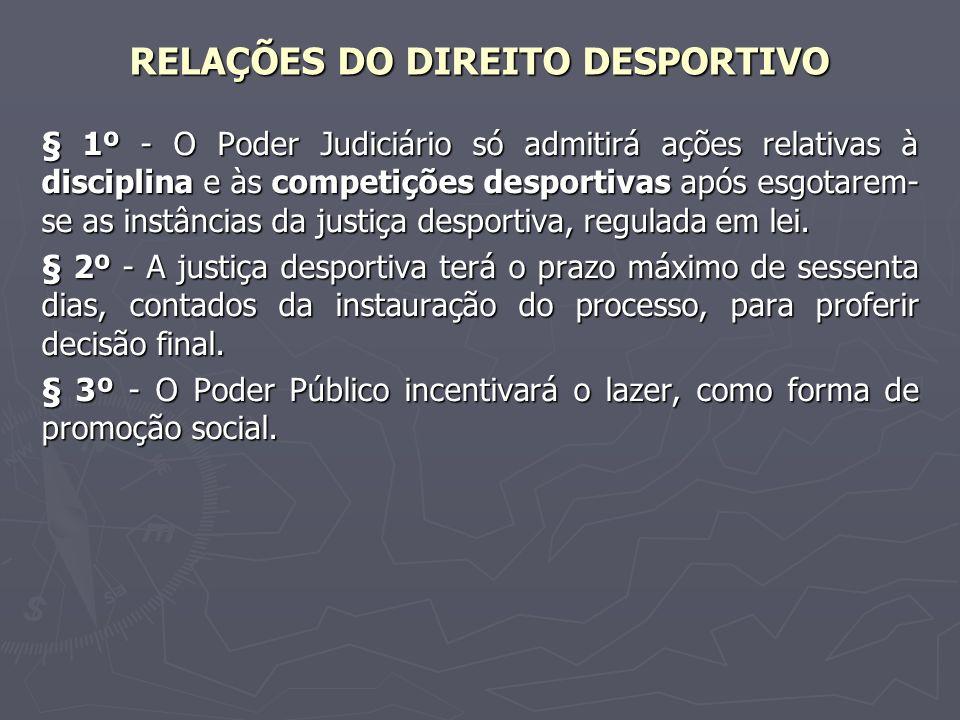 RELAÇÕES DO DIREITO DESPORTIVO § 1º - O Poder Judiciário só admitirá ações relativas à disciplina e às competições desportivas após esgotarem- se as i