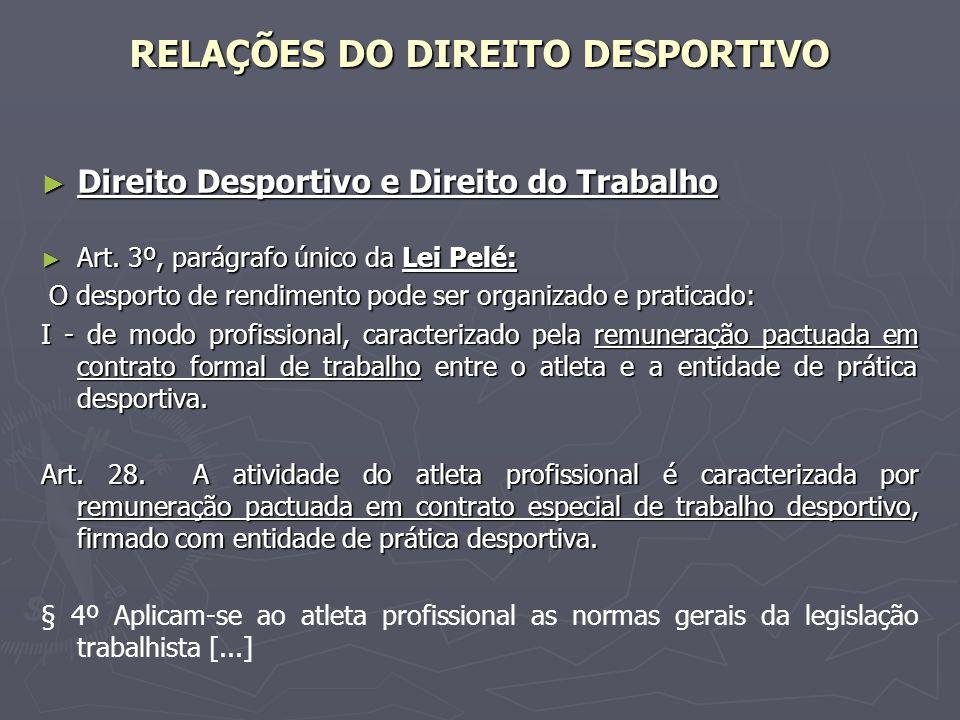 RELAÇÕES DO DIREITO DESPORTIVO Direito Desportivo e Direito do Trabalho Direito Desportivo e Direito do Trabalho Art. 3º, parágrafo único da Lei Pelé: