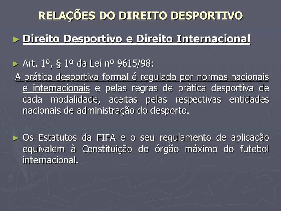 RELAÇÕES DO DIREITO DESPORTIVO Direito Desportivo e Direito Internacional Direito Desportivo e Direito Internacional Art. 1º, § 1º da Lei nº 9615/98: