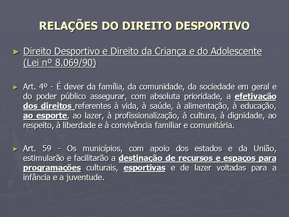 RELAÇÕES DO DIREITO DESPORTIVO Direito Desportivo e Direito da Criança e do Adolescente (Lei nº 8.069/90) Direito Desportivo e Direito da Criança e do
