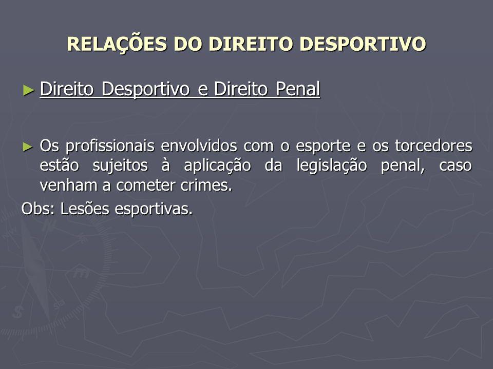 RELAÇÕES DO DIREITO DESPORTIVO Direito Desportivo e Direito Penal Direito Desportivo e Direito Penal Os profissionais envolvidos com o esporte e os to