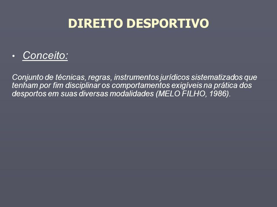 RELAÇÕES DO DIREITO DESPORTIVO Art.