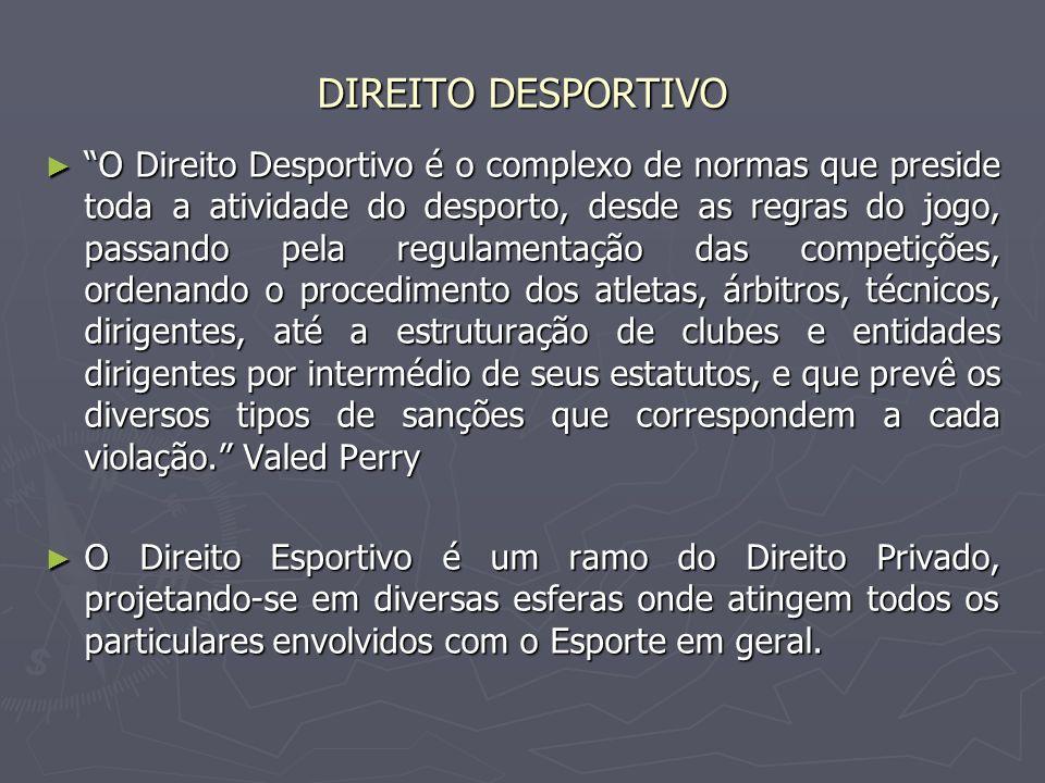 DIREITO DESPORTIVO CRESCIMENTO DA ÁREA - - Aumento do número de estudiosos - - Advento da lei Pelé - - Código Brasileiro de Justiça Desportiva - Número de clubes/atletas/ações/contratos/negociações - Mídia - Paixão pelo desporto