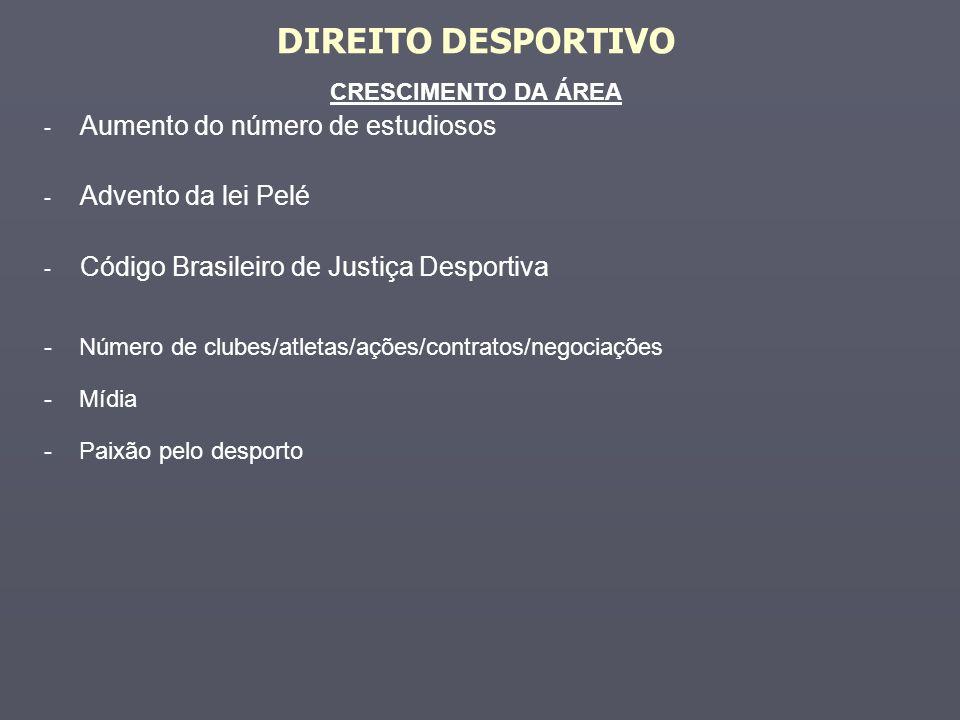 DIREITO DESPORTIVO CRESCIMENTO DA ÁREA - - Aumento do número de estudiosos - - Advento da lei Pelé - - Código Brasileiro de Justiça Desportiva - Númer