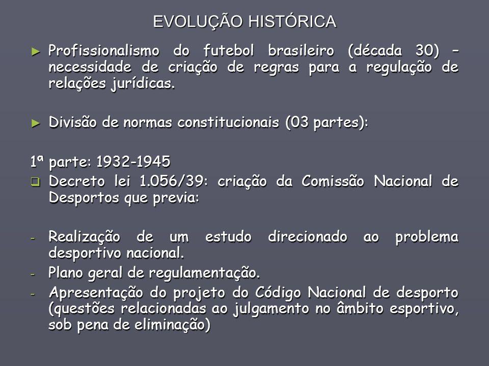 Profissionalismo do futebol brasileiro (década 30) – necessidade de criação de regras para a regulação de relações jurídicas. Divisão de normas consti