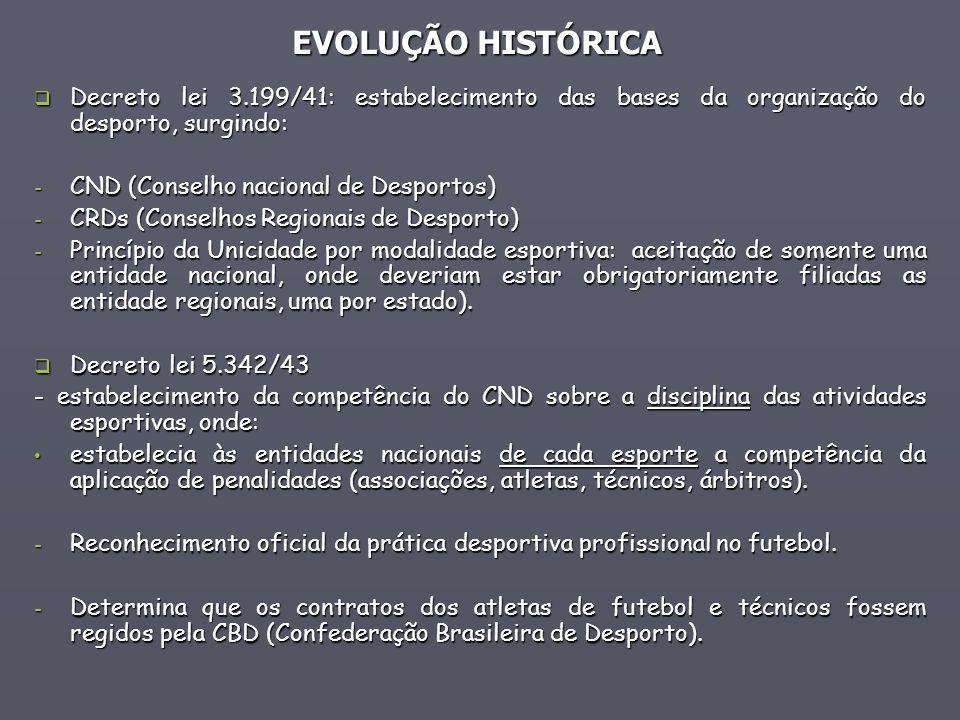 Decreto lei 3.199/41: estabelecimento das bases da organização do desporto, surgindo: - CND (Conselho nacional de Desportos) - CRDs (Conselhos Regiona