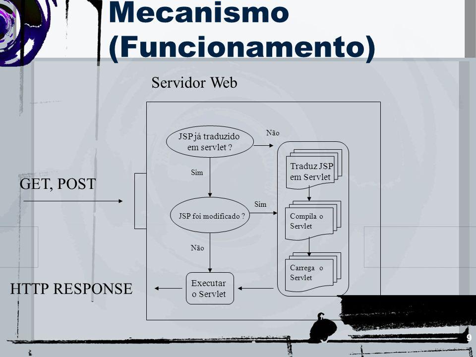9 Mecanismo (Funcionamento) Servidor Web JSP foi modificado ? JSP já traduzido em servlet ? Executar o Servlet Traduz JSP em Servlet Compila o Servlet