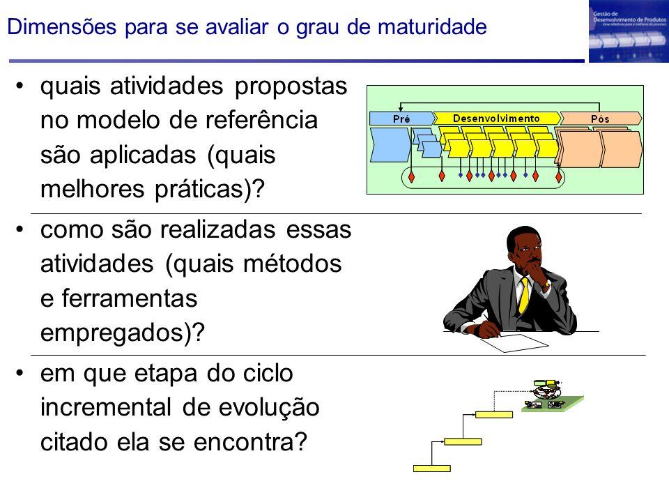 Dimensões para se avaliar o grau de maturidade quais atividades propostas no modelo de referência são aplicadas (quais melhores práticas).