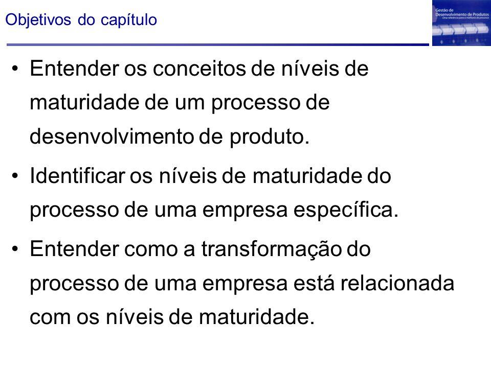 Objetivos do capítulo Entender os conceitos de níveis de maturidade de um processo de desenvolvimento de produto. Identificar os níveis de maturidade